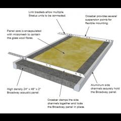 Primacoustic Panneau absorbeur rectangulaire de plafond 60 x 120 x 5 cm - Vue 2