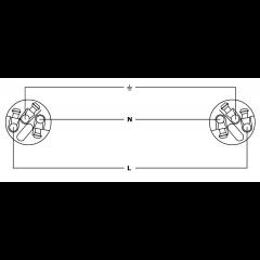 Cordial Câble PowerCON/Schuko 1,5 m - Vue 2