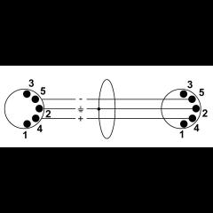 Cordial Câble MIDI 6 m - Vue 2