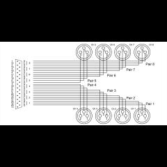Cordial Câble interface sub-D/8 XLR femelles 3 m - Vue 2
