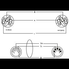Cordial Câble DMX XLR 5 points + PowerCON 3 m - Vue 2
