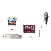 Radial Booster de signal micro de classe A McBoost - Vue 4