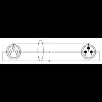 Cordial Câble micro XLR 5 m - Vue 2
