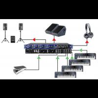 Radial Station de mixage pour claviers rackable KL-8 - Vue 3