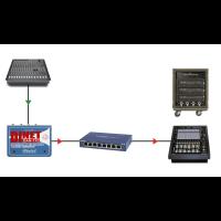 Radial Émetteur audio 2 canaux Dante DAN-TX2 - Vue 5