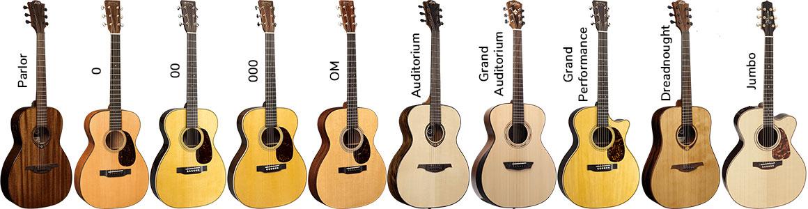 Formes guitare acoustique